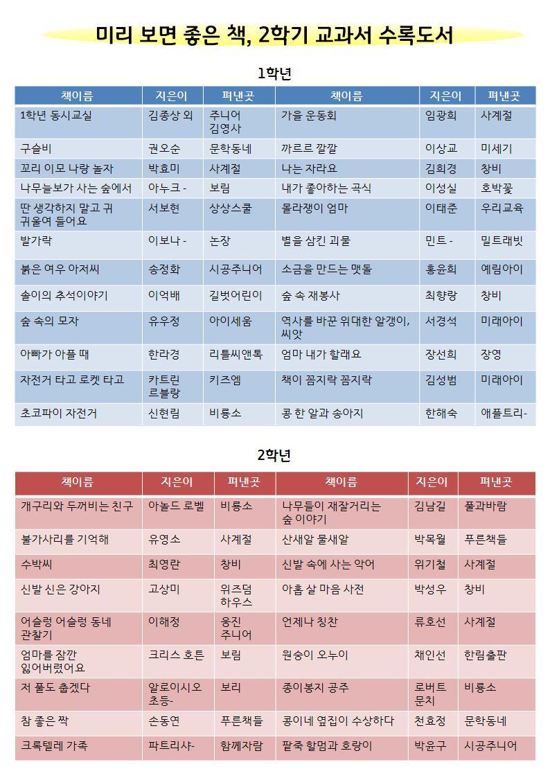[일반] 풀초롱 독서신문(2021-여름호) 발행의 첨부이미지 3