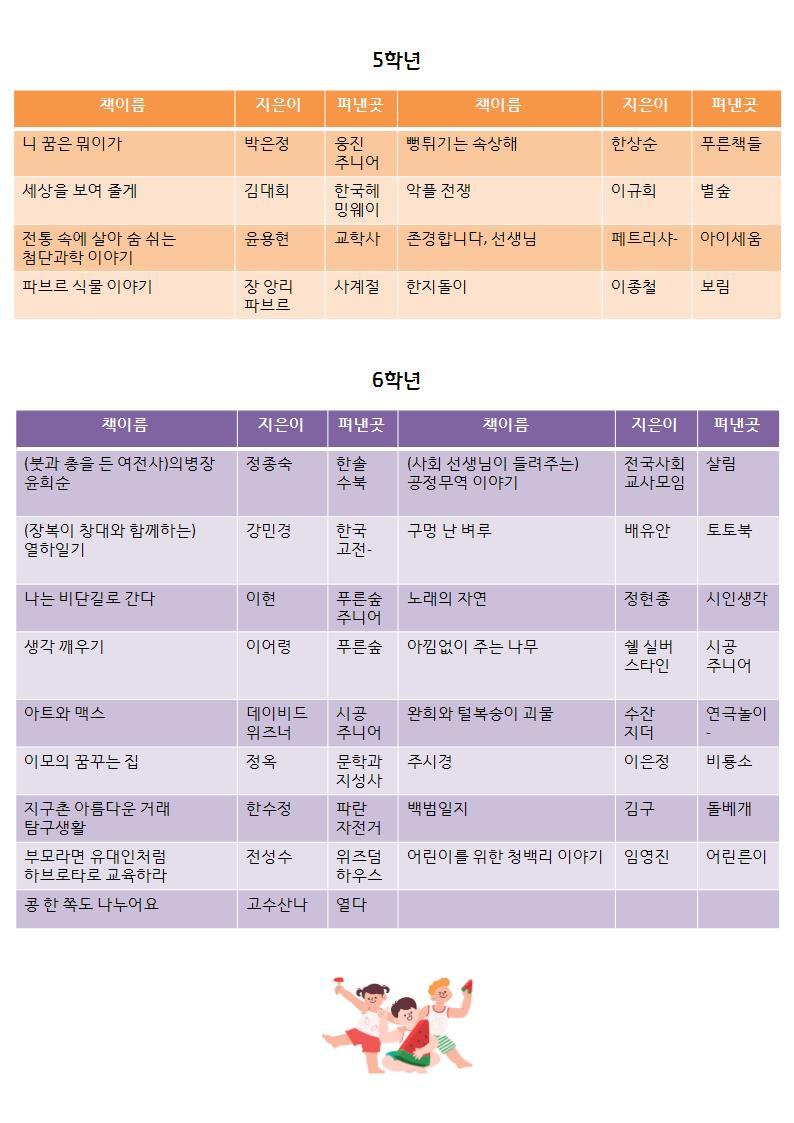 [일반] 풀초롱 독서신문(2021-여름호) 발행의 첨부이미지 5