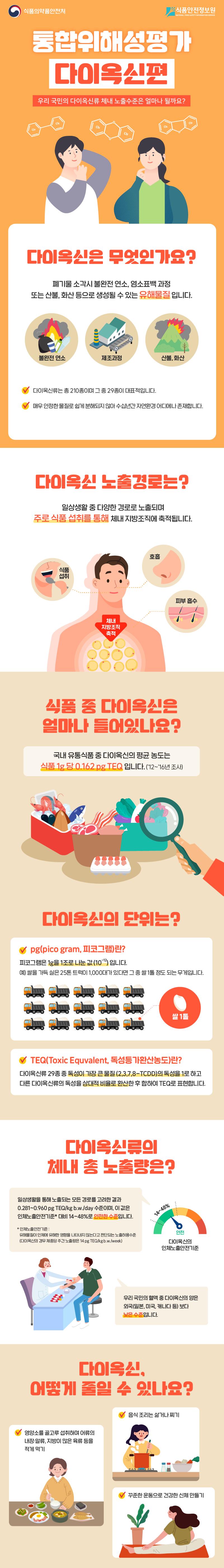 [일반] 2021년 2분기 영양, 위생교육 자료의 첨부이미지 3