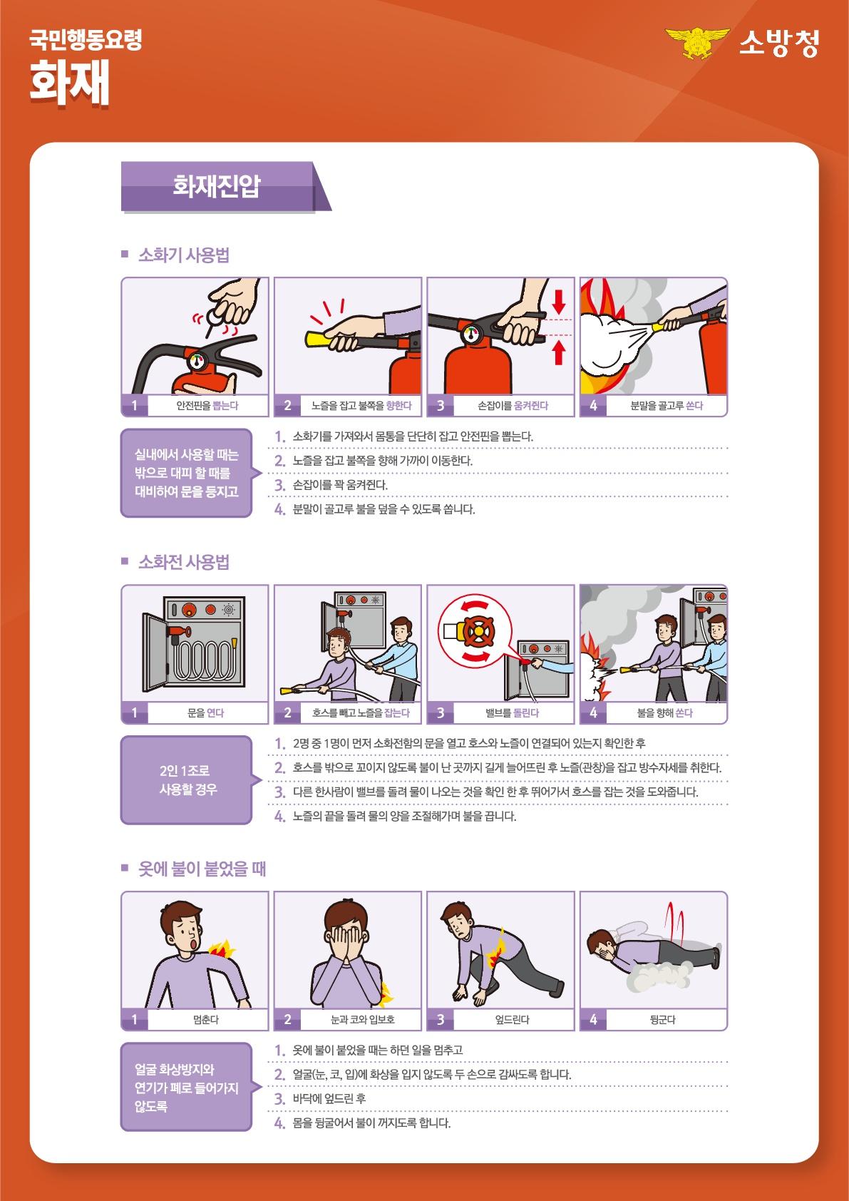 [일반] 화재안전상식의 첨부이미지 4