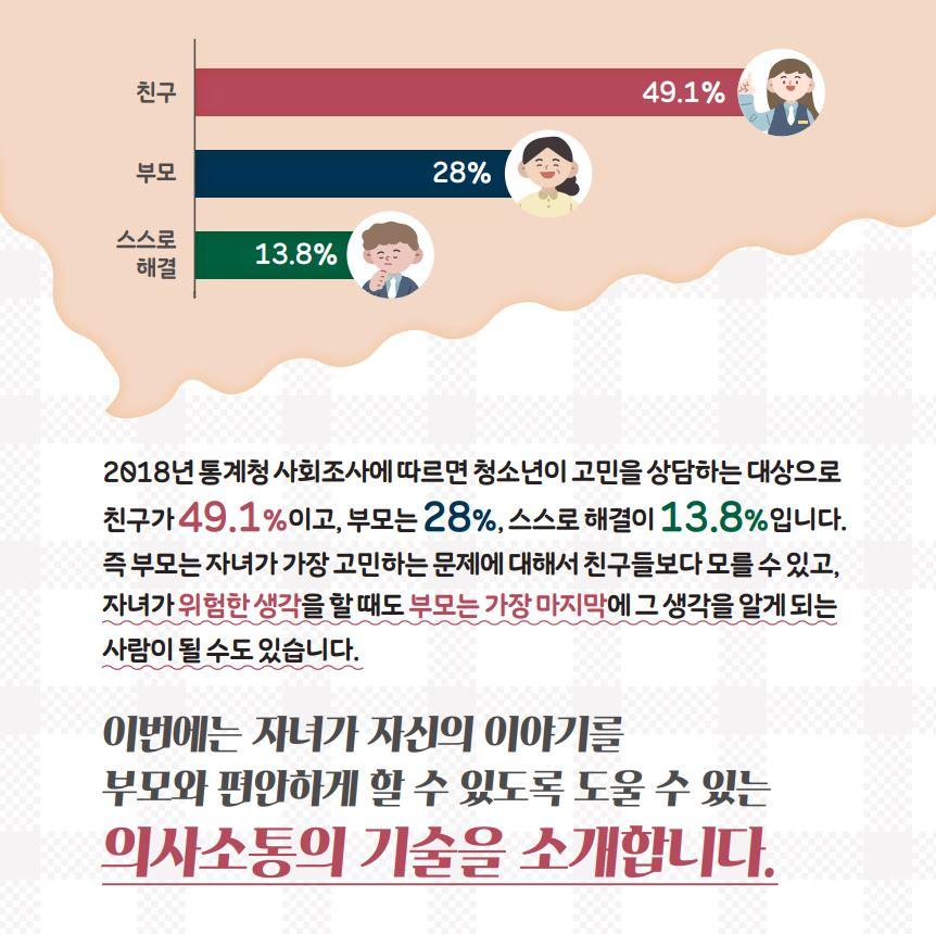 [일반] [2020-11호] 학생 자살예방 카드뉴스- 말하라, 내가 들을 것이니~의 첨부이미지 3